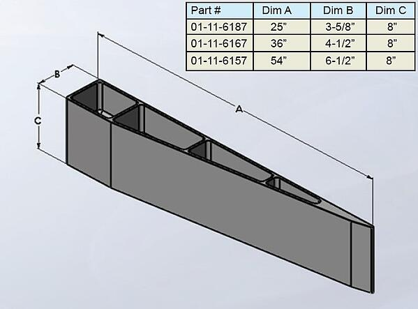 Conveyor Centering Guides 1