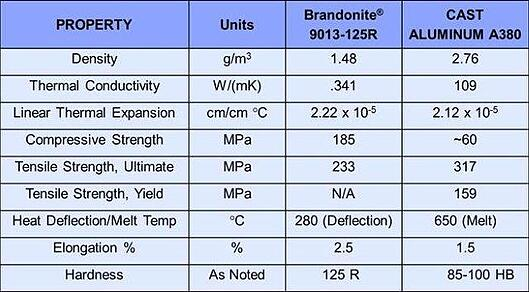 composite materials Brandonite_9013_vs_AL.jpg