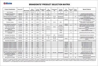 composite materials BRANDONITE-PRODUCT-SELECTION-MATRIX.jpg
